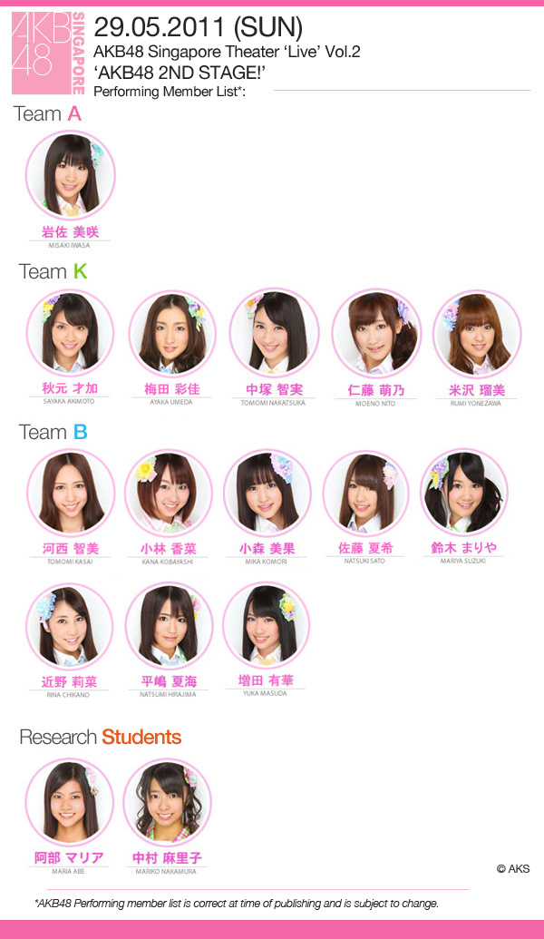 AKB48 SG 2nd Stage Members Revealed.