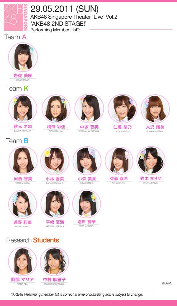AKB48 SG 2nd Stage Members Revealed.